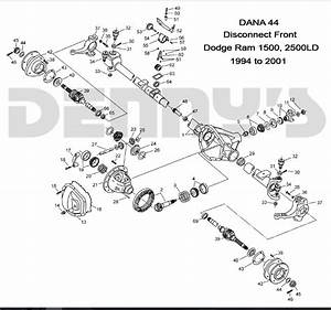 1997 Dodge Ram 1500 Speed Sensor Location