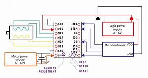 Nema 17 Step Motor Wiring Diagram You Should Know