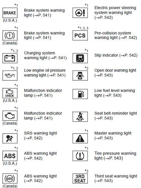 toyota sienna   owners manual warning lights