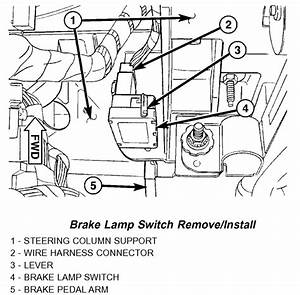 Service Manual  How To Replace Stoplight Switch On A 2003