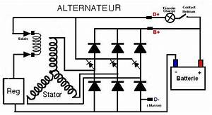 alternateur deffectueux oscaro forum les questions With phase wiring on ill 14 4 wiring diagram of a three phase alternator