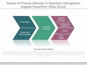 Sample Of Process Selection In Operations Management