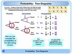 High quality images for math tree diagram generator hdandroidandroid5 hd wallpapers math tree diagram generator ccuart Choice Image