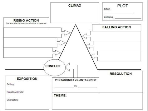 plot diagram worksheet story stories