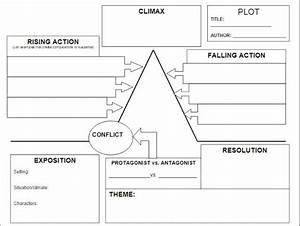 Plot Diagram Worksheet Short Story