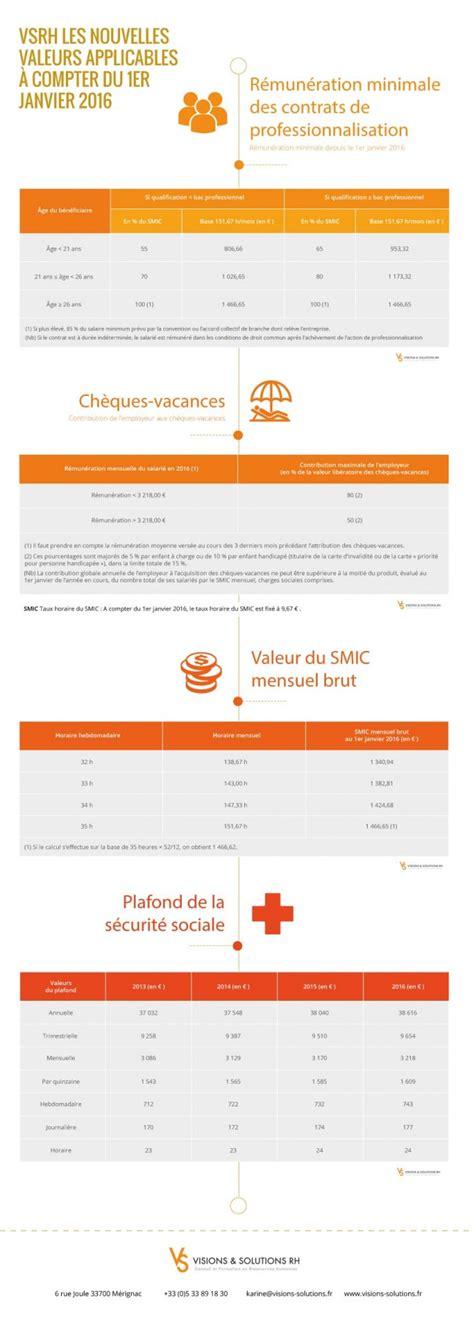 les nouvelles valeurs applicables smic ch 232 ques vacances visions solutions rh