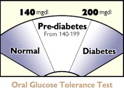 tu salud  la nutricion la prediabetes