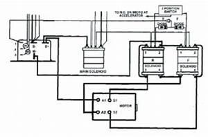wiring diagram for 2009 star golf cart readingratnet With star golf cart wiring diagram