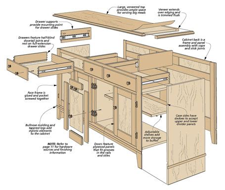 dining room buffet woodworking project woodsmith plans
