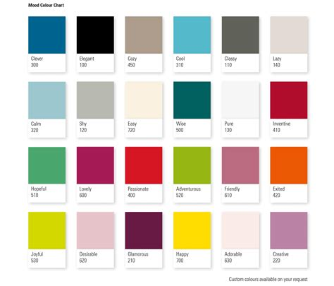 paint color feelings chart cool mood and color chart 61 with home depot paints interior with mood and color chart
