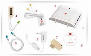 Rendre Box Sfr En Magasin : comment installer votre box nb4 en adsl ~ Dailycaller-alerts.com Idées de Décoration