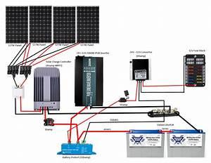 My  Tentative  24v Solar Wiring Diagram   Vandwellers
