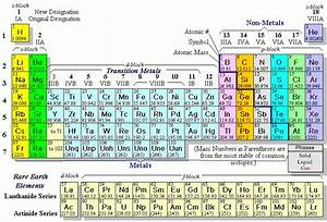 78 Periodic Table 3a