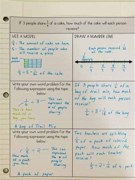 dividing unit fractions   numbers word problems