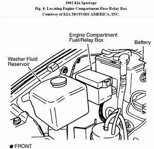 F250 Sub Box