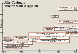 Allis Chalmers Model C Wiring