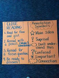 Close Reading And Annotation Symbols Chart Common Core