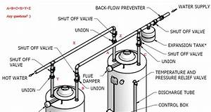 28 Water Heater Piping Diagram