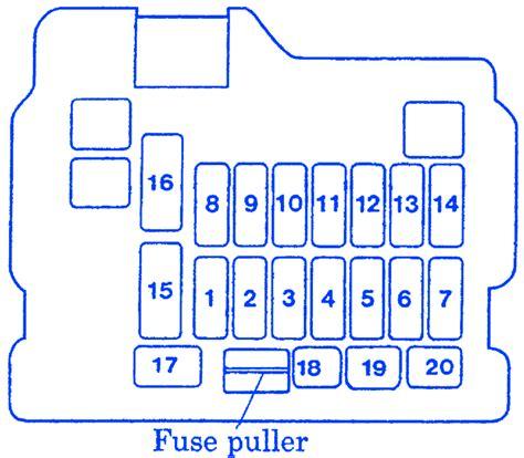 Mitsubishi Fuse Box Symbol by Mitsubishi Triton 2008 Fuse Box Block Circuit Breaker