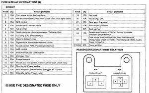 Hyundai Xg300 Fuse Box Diagram
