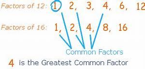 Greatest Common Factor  Factor