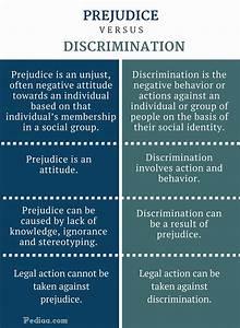 Prejudice and Discrimination - Bing images