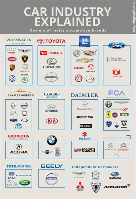 what car company makes mazda who owns who in the car industry rebrn com