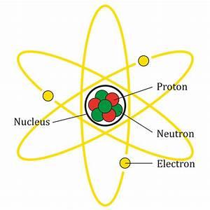 Platinum Bohr Diagram Of Atom