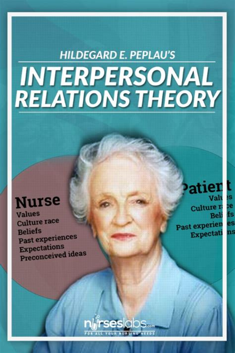 nursing theorist hildegard peplau  scope