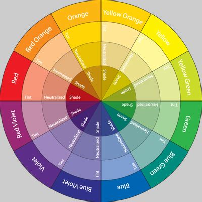 color wheel interior design contemporary interior design color wheel interior design