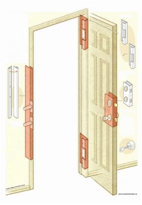 Deadbolts In Hollow Core Doors  The Gear Page