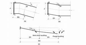 The Effects Of Flange Buckling And Beam