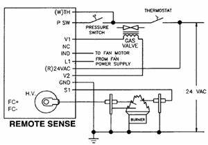 fenwal ignition module wiring diagram 35 655500 001 - wiring diagram system  preference-norm - preference-norm.ediliadesign.it  ediliadesign.it