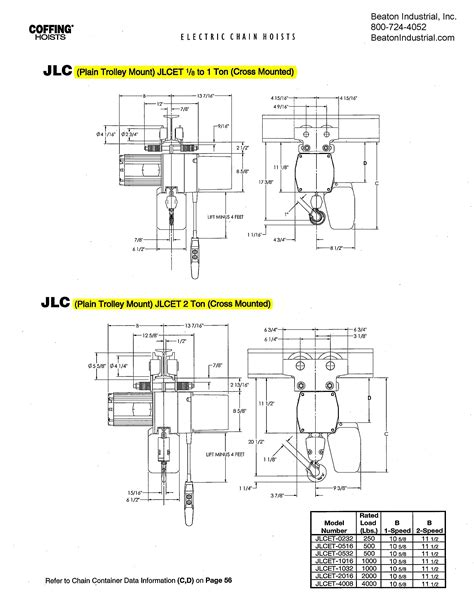 coffing jlc hoist manual wiring diagrams wiring diagram