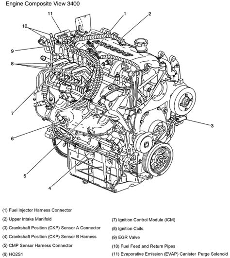 Pontiac 3400 Aztek Engine Diagram i m looking at an answer for a p0135 error code it