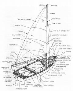 Fittings On A Tech Dinghy
