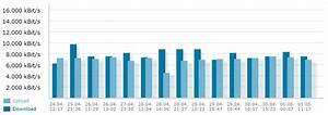 O2online De Go To Rechnung : o2 allnet flat blue all in l im test erfahrungen im o2 lte netz ~ Themetempest.com Abrechnung