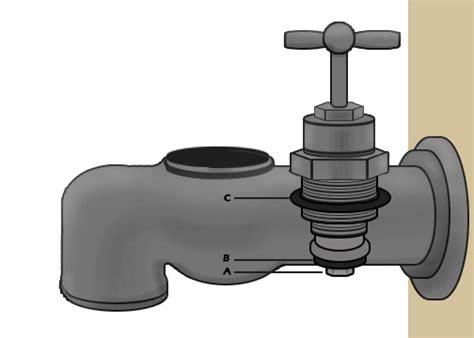 r 233 parer les fuites d un robinet de puisage