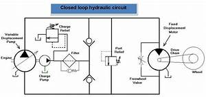 Difference Between Closed Loop And Open Loop Hydraulic