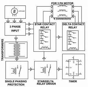 Wiring Diagram Plc Star Delta