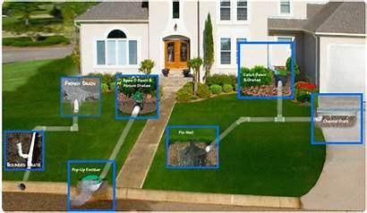 Drainage Yard Exterior Water Solutions System Underground