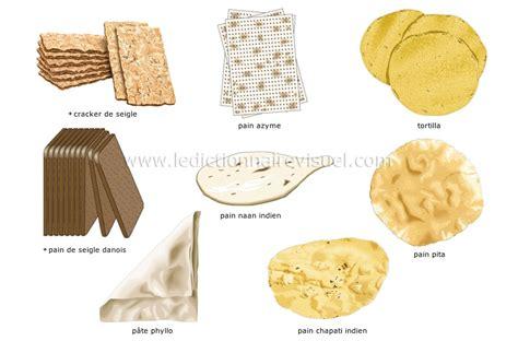 les jeux de de cuisine alimentation et cuisine gt alimentation gt produits