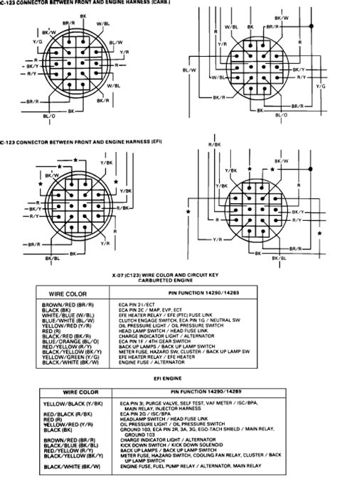 1991 Ford Festiva Wiring Diagram by Ford Probe Fuel Diagram Html Imageresizertool