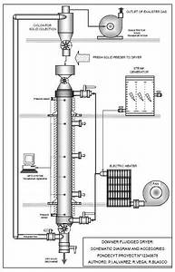 Flow Diagram Of A Well