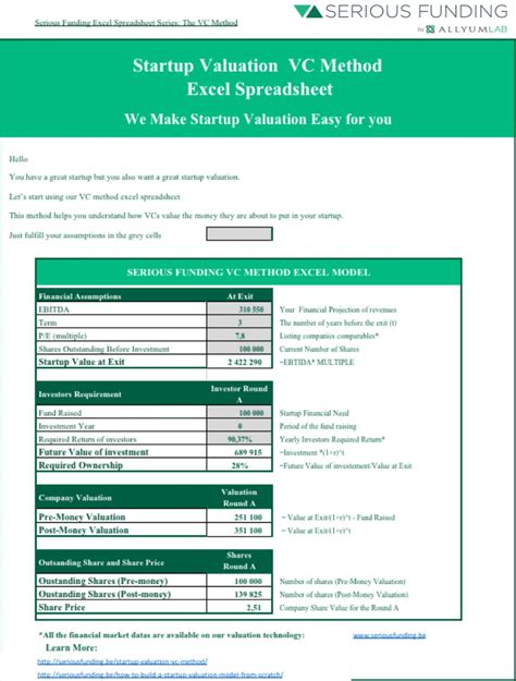 Startup Valuation Template by Startup Valuation Vc Method Excel Spreadsheet Eloquens