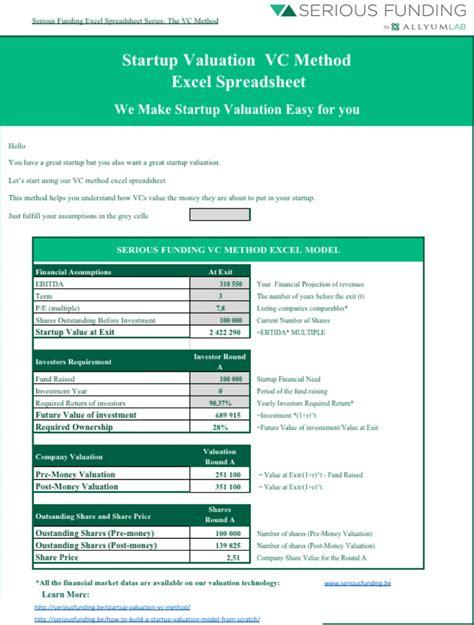 startup valuation vc method excel spreadsheet eloquens