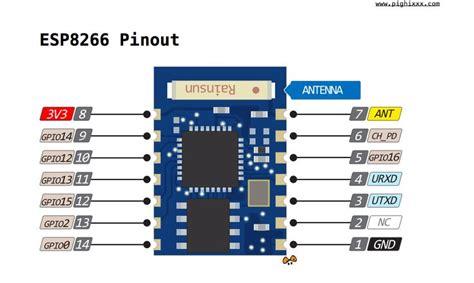 esp pinout diagram datasheets pins connections
