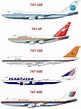 Boeing 747 Aircraft Types | Passenger aircraft, Boeing ...
