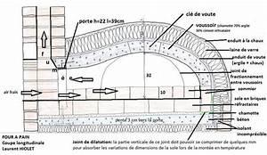 Porte De Four A Pain : four de pain google zoeken seine maritime pinterest ~ Dailycaller-alerts.com Idées de Décoration
