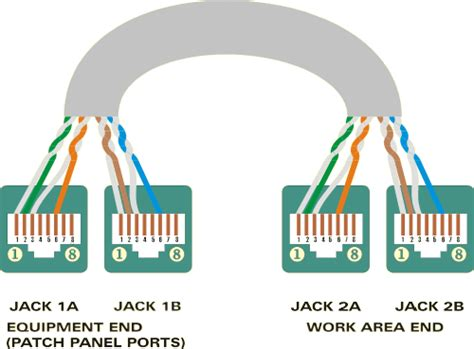 split  cat  cat cable   ethernet pcs